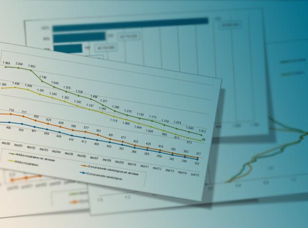 ANS disponibiliza dados atualizados do setor de planos de saúde